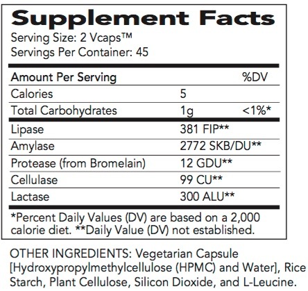 Supplement Facts chart from Nature's Sources AbsorbAid Digestive Support product label