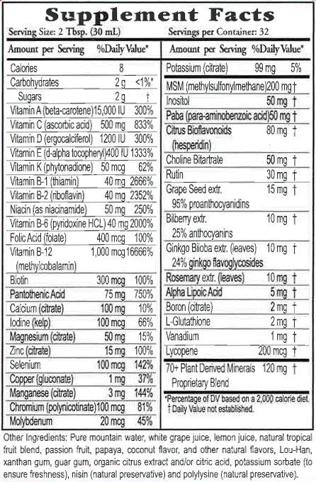 Supplement Facts chart from Buried Treasure Active 55 product label